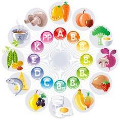 Весенние витамины для всего организма